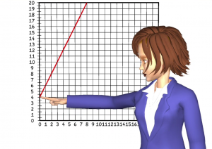Computer-generated woman pointing to a graph.